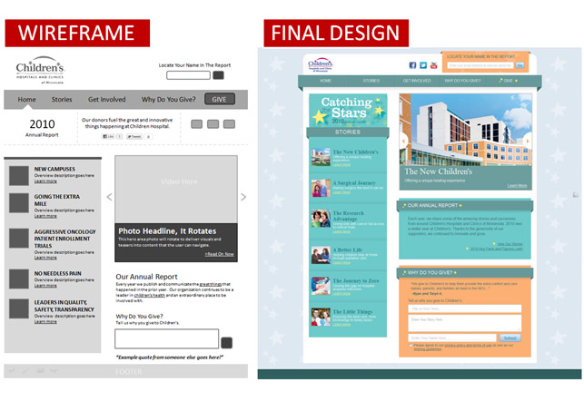 Wireframe Inspiration Sandy Nichols Web Design